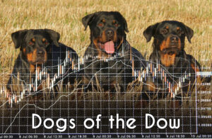 Dogs of the Dow Investment Strategy